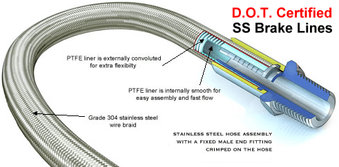 DOT Certified Stainless Steel Brake Lines